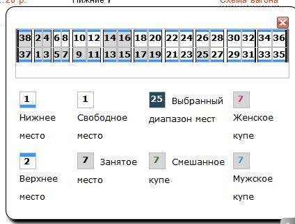 Хочу забронировать места в поезде.  Посмотрите на схему c сайта РЖД.  Места 37 и 38 - это отдельное двухместное купе.